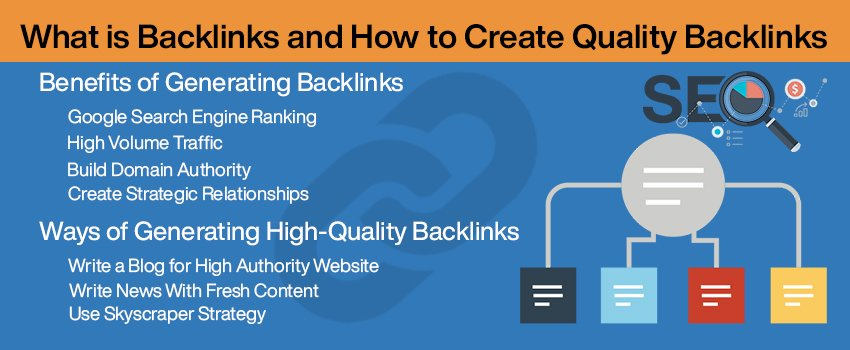 What is Backlinks and How to Create Quality Backlinks